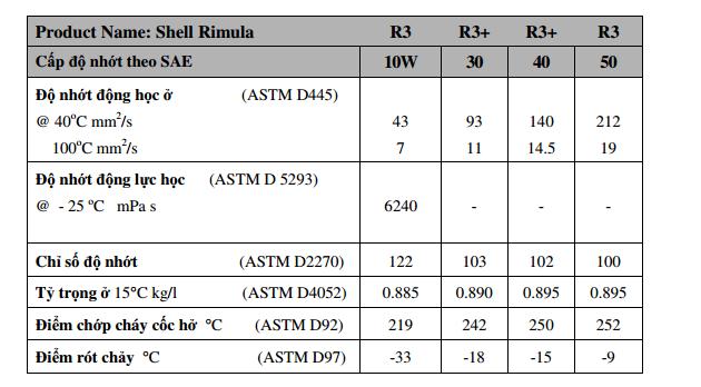 THÔNG SỐ KỸ THUẬT RIMULA R3 10W