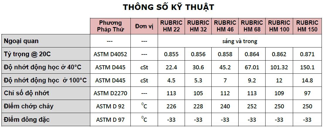Dầu thuỷ lực Motul Rubric HM 32