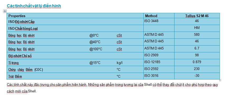 tính chất vật lý dầu thủy lực Shell Tellus S2 M46