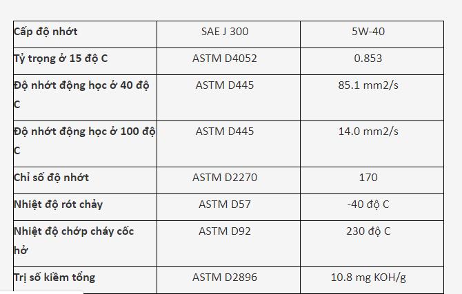 Cấp độ nhớt của dầu ô tô Motul H-Tech Prime 5W40